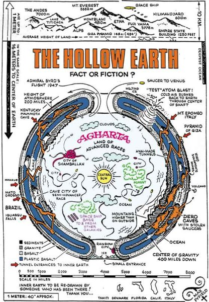 hollow_earth.jpg